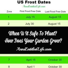 When Is It Safe To Plant? How Does Your Garden Grow?