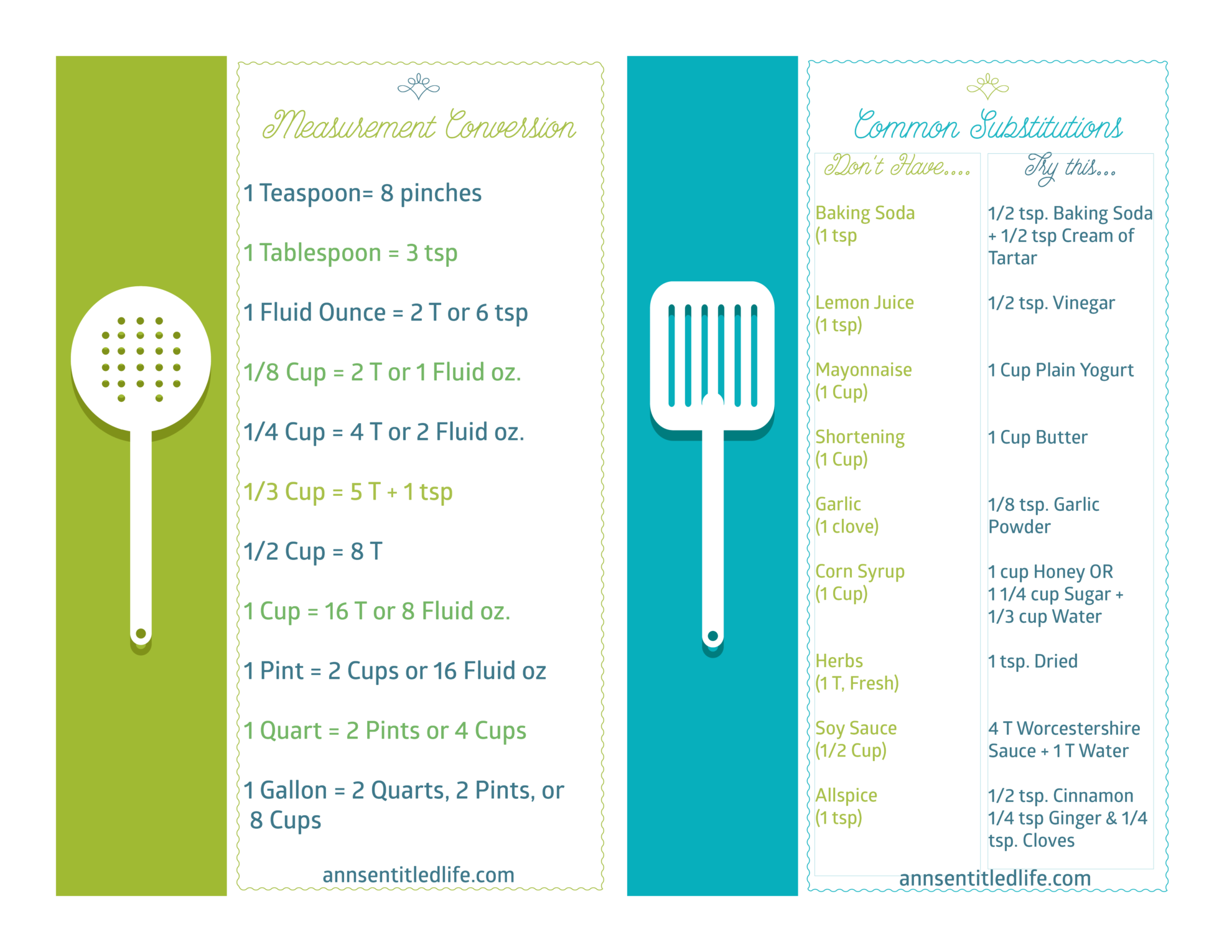 Printable cooking and baking guides click here to print the measurement conversion nvjuhfo Gallery